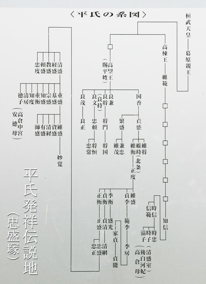 詳しい系図
